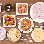 10 additifs alimentaires à éviter