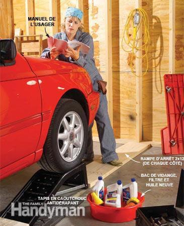 Étape 1: Placer le véhicule sur des rampes