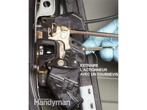 Étape 1 - Remplacer les serrures de vos portes : retirer l'actionneur