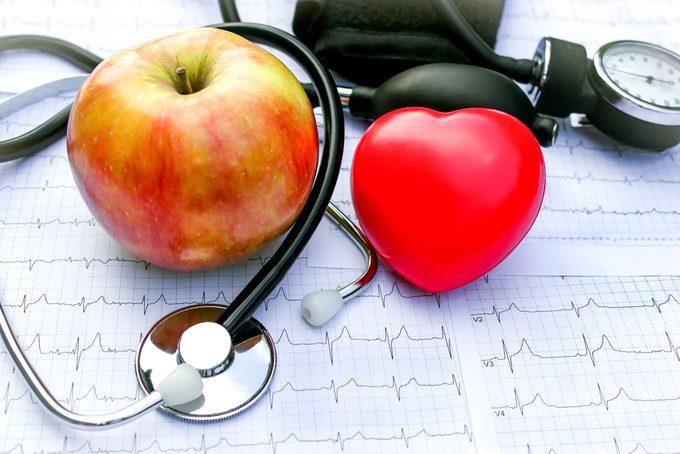 Comprendre les facteurs de risque des maladies cardiovasculaires