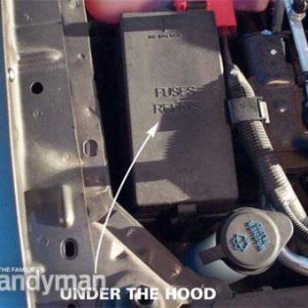 Comment changer un fusible de voiture?