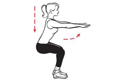 Flexion des jambes