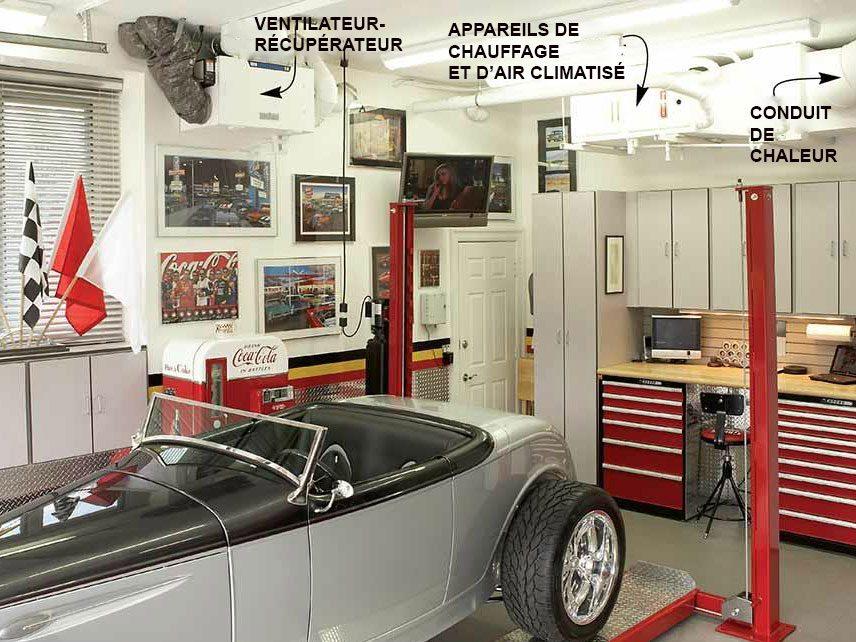 Équilibrer le système de chauffage, de climatisation et d'aération