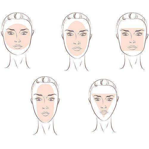 Étape1: Déterminez la forme de votre visage