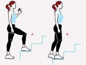 Exercice de base : L'escalier