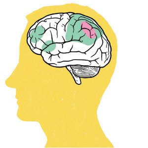 3. Activité: Moine en méditation