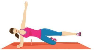 La planche latérale et le lever de jambes