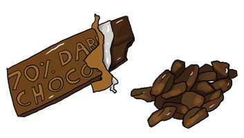 Le classique: le chocolat noir. La nouveauté: les fèves de cacao