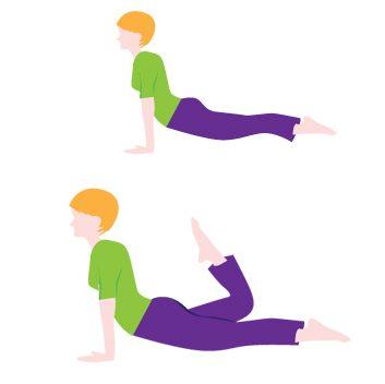Redressement et flexion du genou