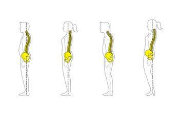 Une posture droite