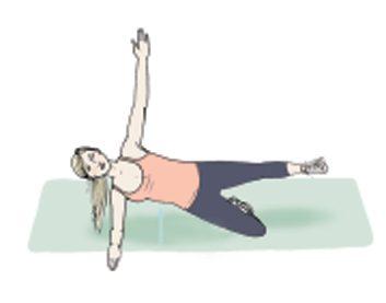 7. La planche latérale
