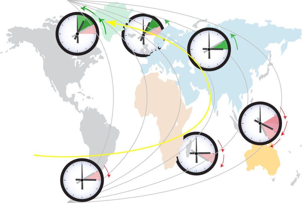 L'Antarctique n'a pas de fuseau horaire