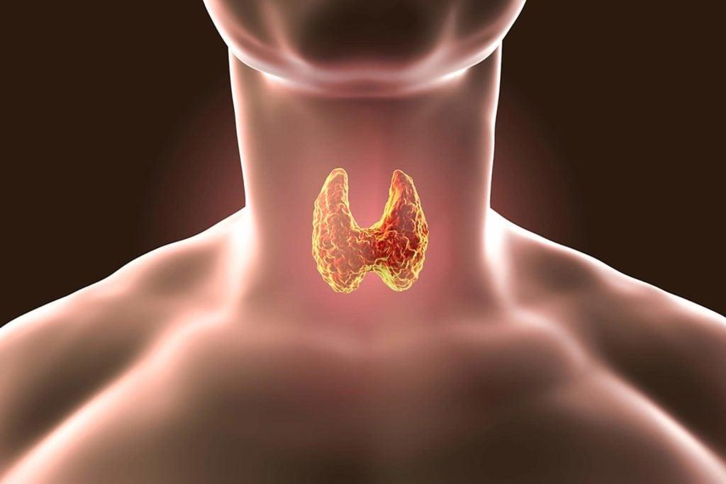 Troubles thyroïdiens