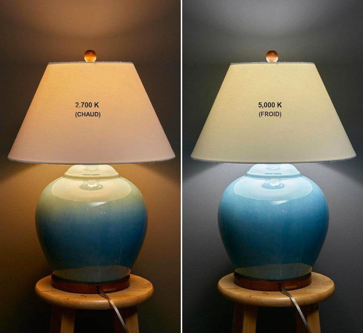 Pour une maison plus lumineuse, changez les ampoules.