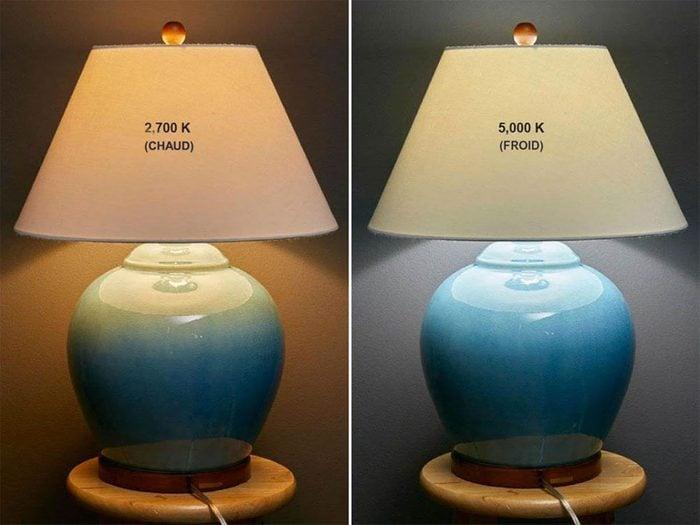Changez les ampoules pour avoir une maison lumineuse en hiver.