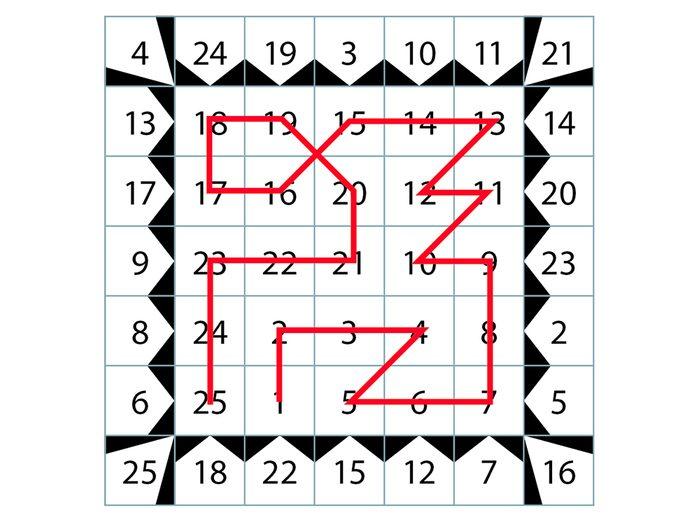 Jeu pour stimuler votre cerveau: de 1 à 25, réponses.