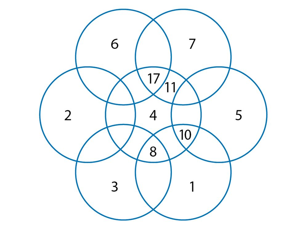 Jeu pour stimuler votre cerveau: bulles de maths, réponses.