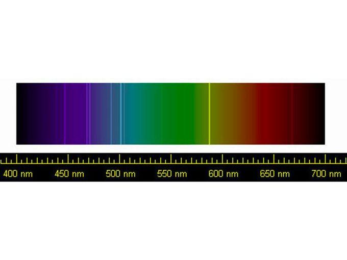 Observation du COVID-19: En couvrant le spectre depuis l'ultra-violet à l'infrarouge lointain, on s'assure ainsi d'obtenir les signatures d'un maximum de composés chimiques mais également de couvrir différentes couches de l'atmosphère depuis le sol.