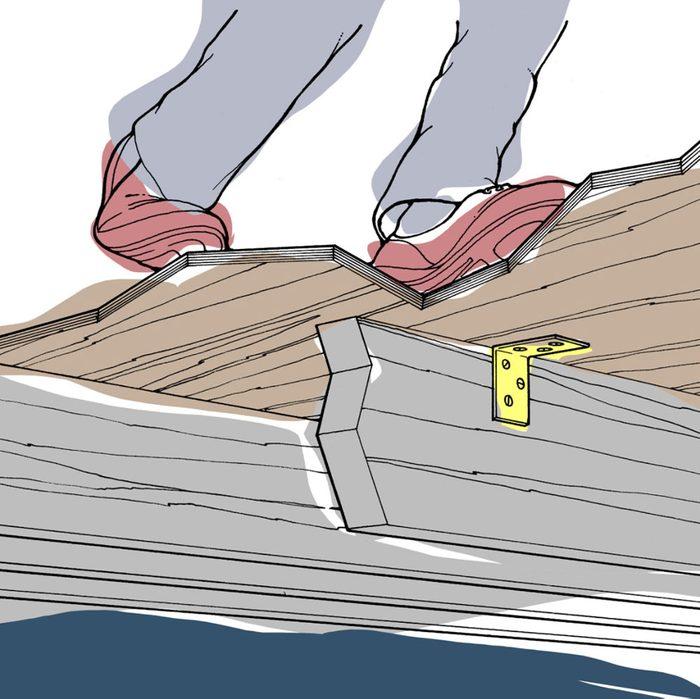 Astuces de bricolage: ajuster un plancher grinçant.