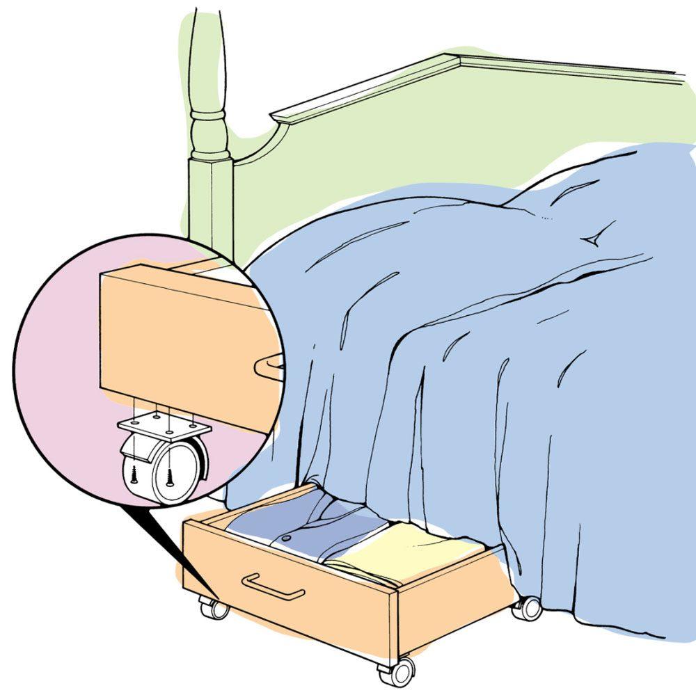 Astuces de bricolage: faire des tiroirs à roulette sous le lit.