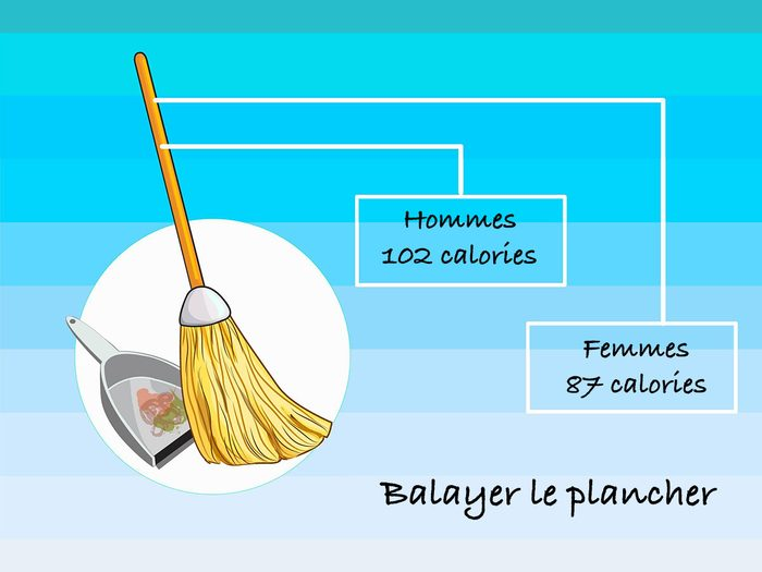Balayer le plancher pour brûler des calories.