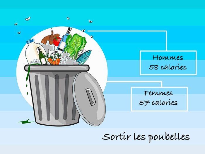 Sortir les poubelles pour brûler des calories.