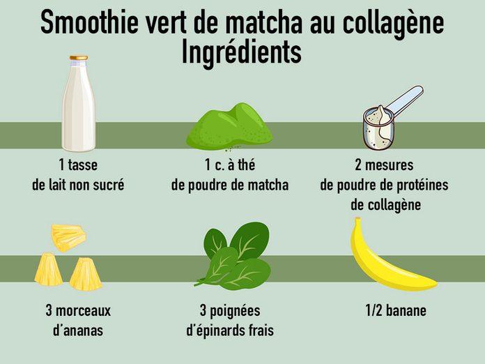 Le smoothie vert de matcha au collagène.