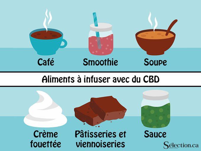 Les aliments à infuser avec l'huile de CBD.