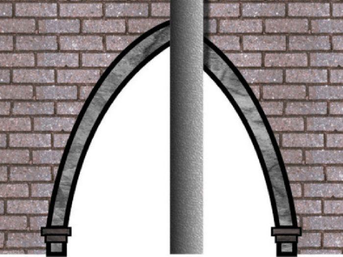 L'illusion d'optique de l'arche cachée.