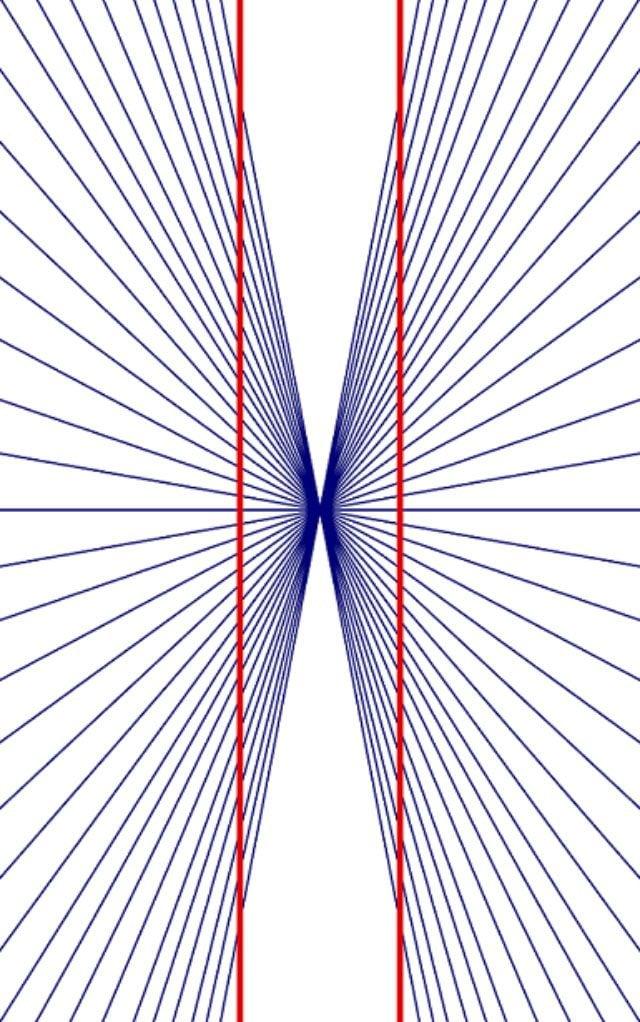 L'illusion d'optique des lignes courbes.