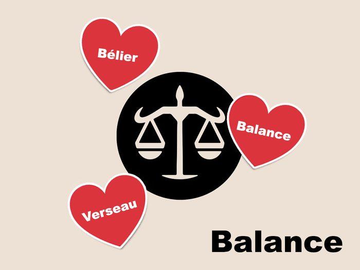 Quelle est la compatibilité amoureuse du signe astrologique Balance?