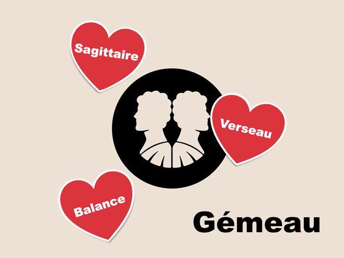 Quelle est la compatibilité amoureuse du signe astrologique Gémeau?