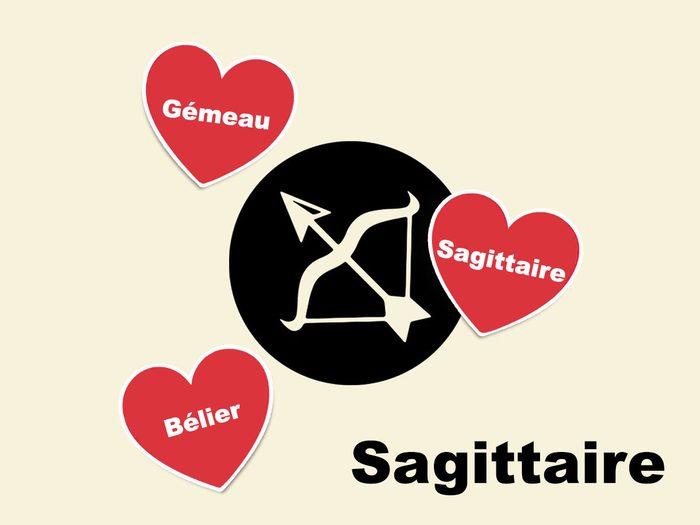 Quelle est la compatibilité amoureuse du signe astrologique Sagittaire?