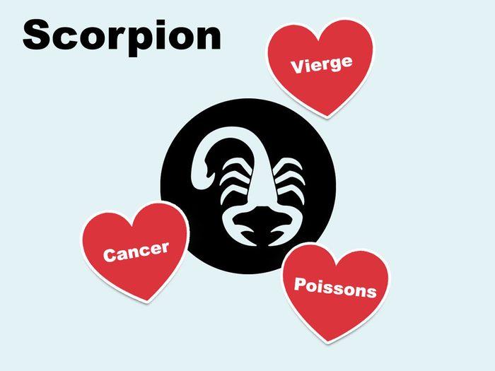 Quelle est la compatibilité amoureuse du signe astrologique Scorpion?