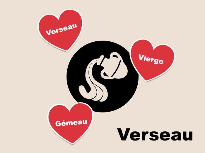 Quelle est la compatibilité amoureuse du signe astrologique Verseau?