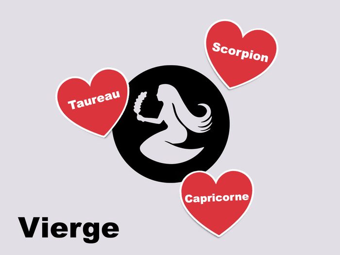 Quelle est la compatibilité amoureuse du signe astrologique Vierge?