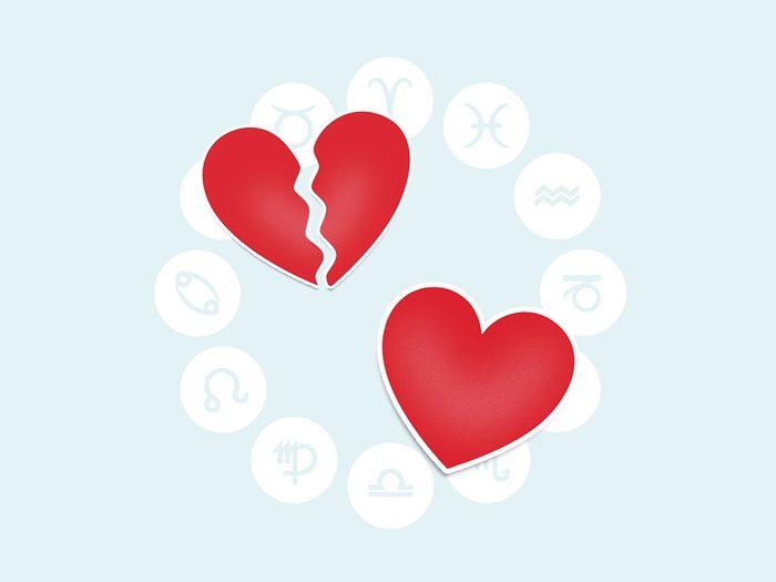 Compatibilité amoureuse: les signes astrologiques à privilégier en amour.